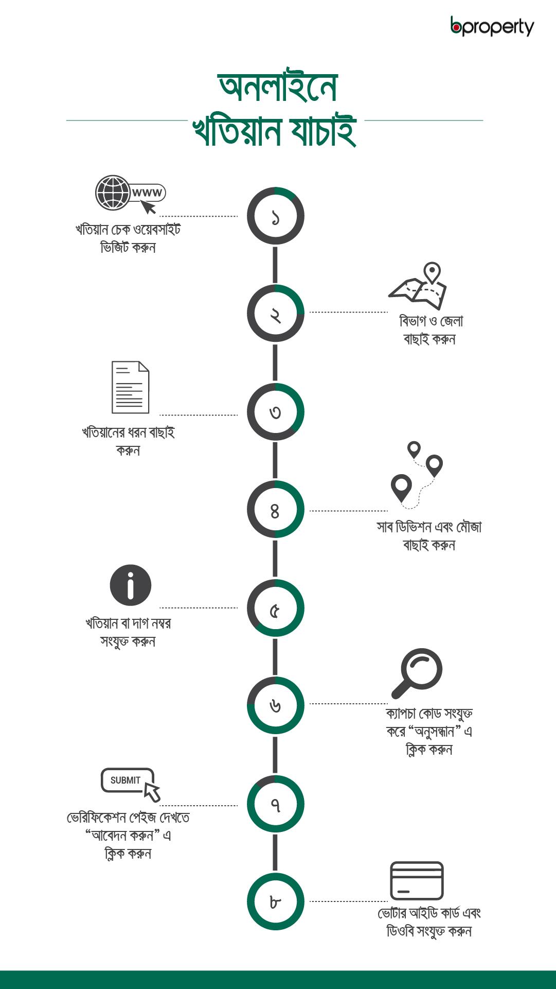 Info-graphic bangla
