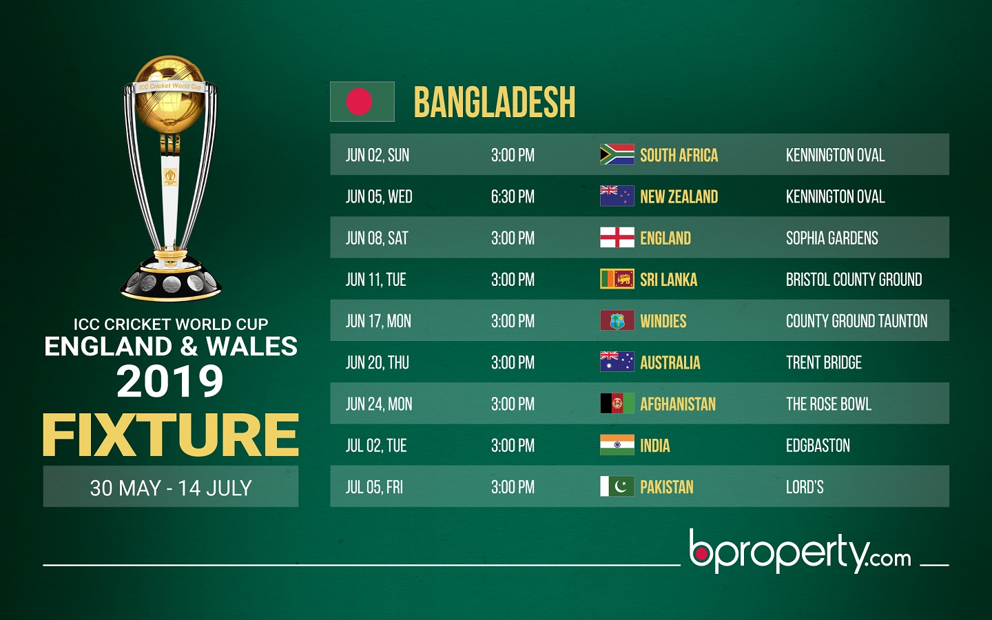 Bangladesh's fixture for Cricket World Cup 2019