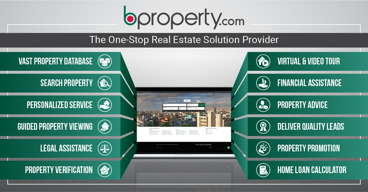 Bproperty services