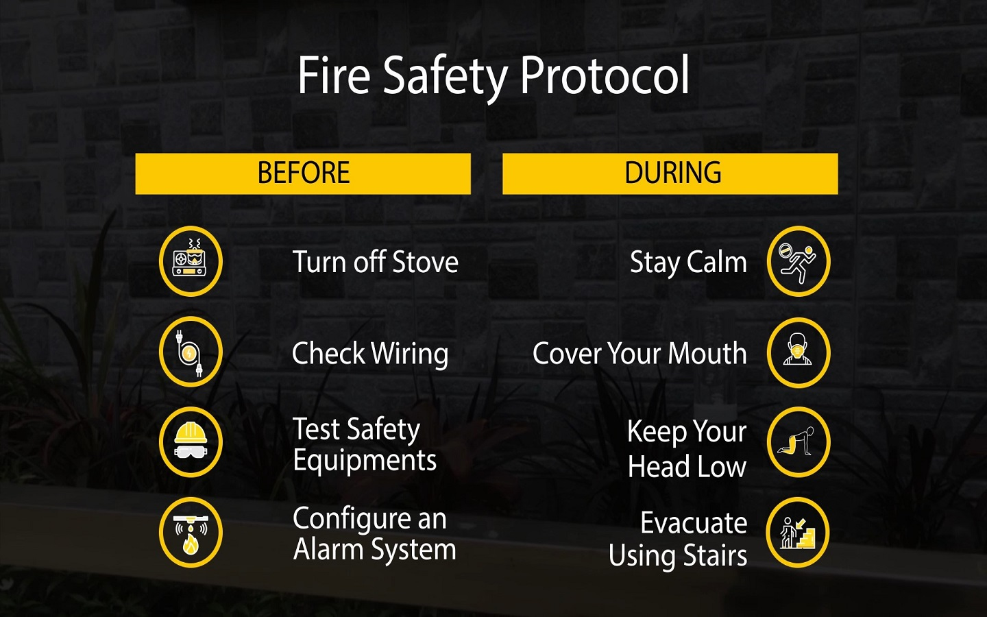fire safety awareness protocol